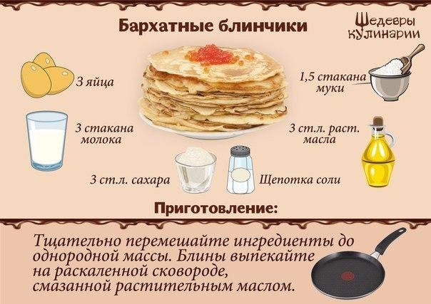 Блины простой пошаговый рецепт